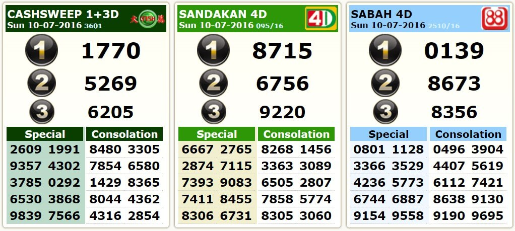 4d result live | Check 4D Results  2019-02-24
