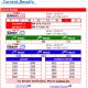 iBET iLOTTERY Lotteries Corporation Sdn. Bhd(88) Malaysia