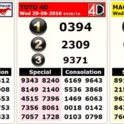 Magnum,ToTo,Damacai 4D Result 20160629